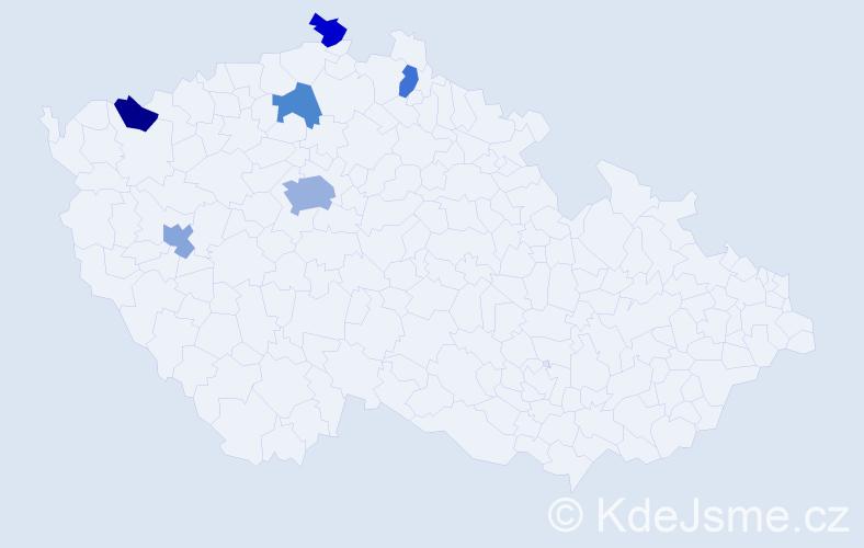 Jméno: 'Giang', počet výskytů 9 v celé ČR