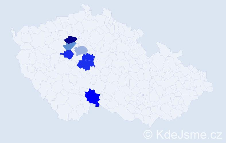 Jméno: 'Širín', počet výskytů 9 v celé ČR