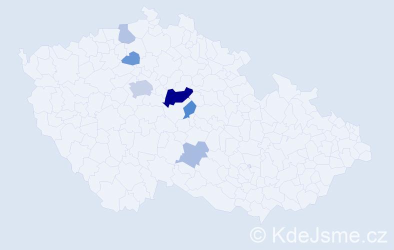 Příjmení: 'Hukaufová', počet výskytů 15 v celé ČR