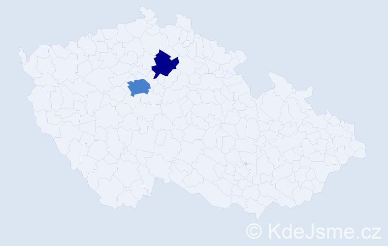 Příjmení: 'Juskaničová', počet výskytů 5 v celé ČR