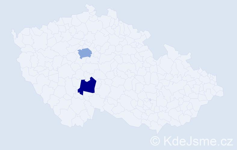 Příjmení: 'Kacbal', počet výskytů 3 v celé ČR