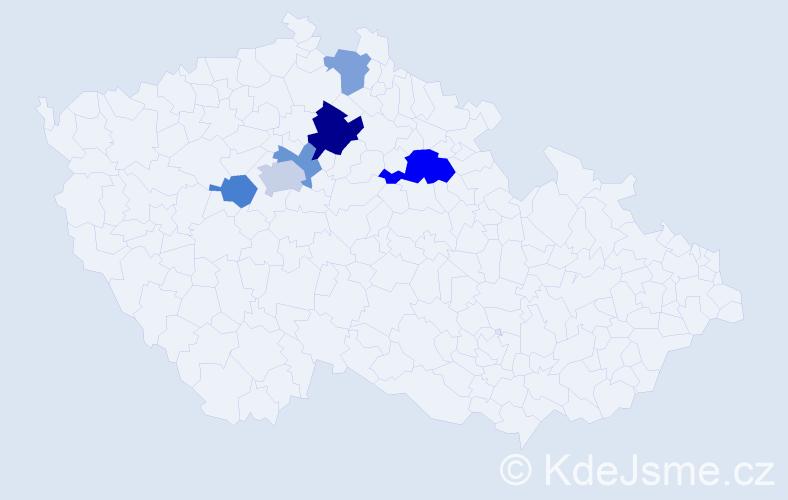 Příjmení: 'Bonhard', počet výskytů 11 v celé ČR
