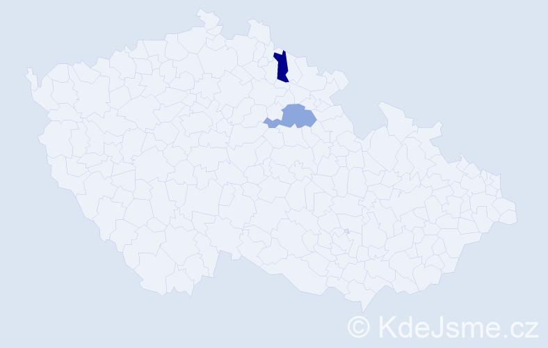 Příjmení: 'Aubris', počet výskytů 2 v celé ČR