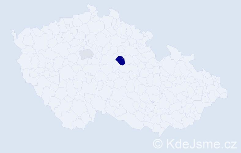 Příjmení: 'Čupaková', počet výskytů 2 v celé ČR