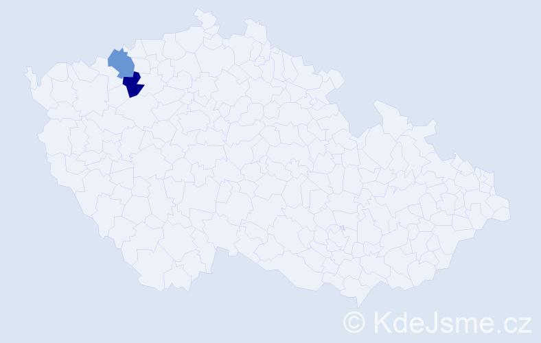 Příjmení: 'Háznerová', počet výskytů 2 v celé ČR