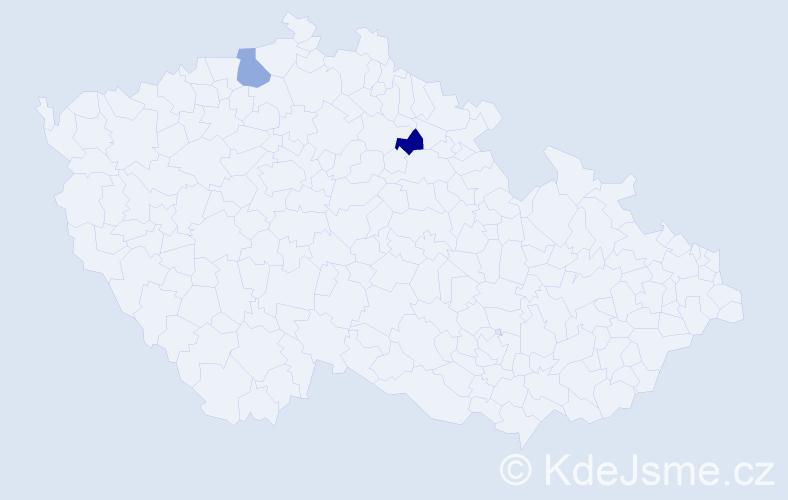 Příjmení: 'Inozencov', počet výskytů 2 v celé ČR