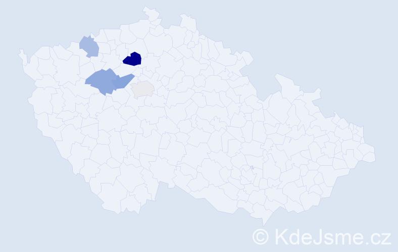 Příjmení: 'Cinybulk', počet výskytů 8 v celé ČR