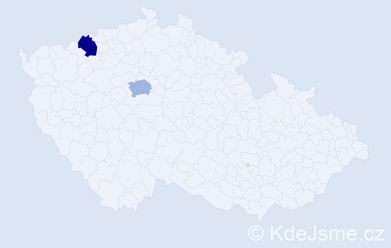 Příjmení: 'Kljusa', počet výskytů 5 v celé ČR