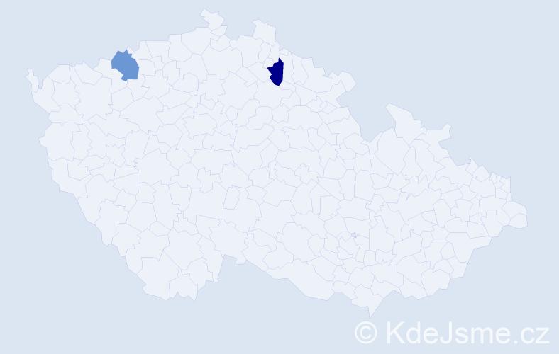 Příjmení: 'Kolpaská', počet výskytů 2 v celé ČR