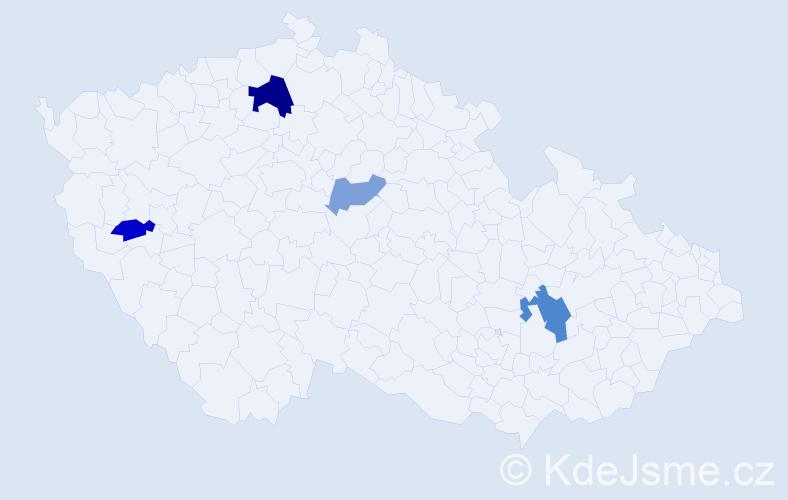 Příjmení: 'Kolibár', počet výskytů 7 v celé ČR