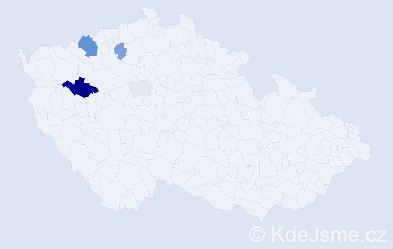 Příjmení: 'Buvalič', počet výskytů 10 v celé ČR