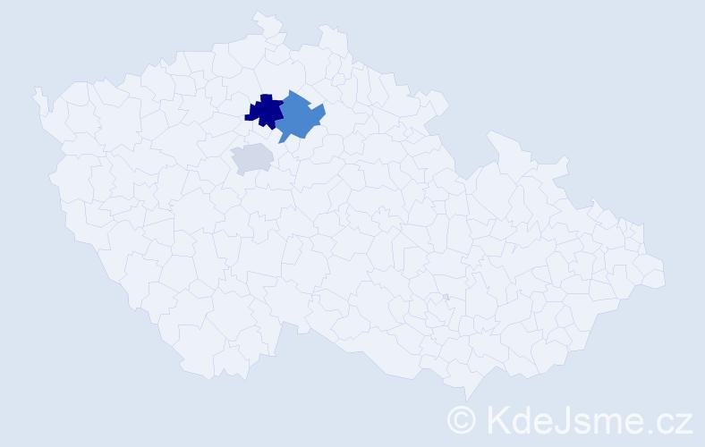 Příjmení: 'Ćirlićová', počet výskytů 3 v celé ČR