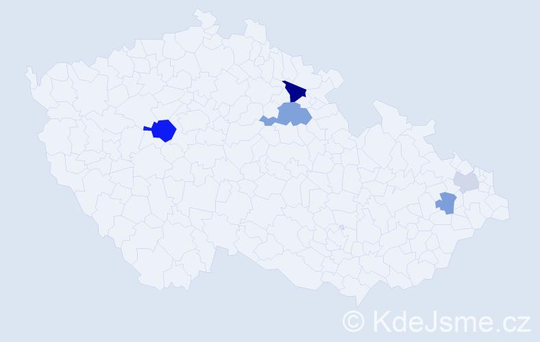 Příjmení: 'Jahnátek', počet výskytů 9 v celé ČR