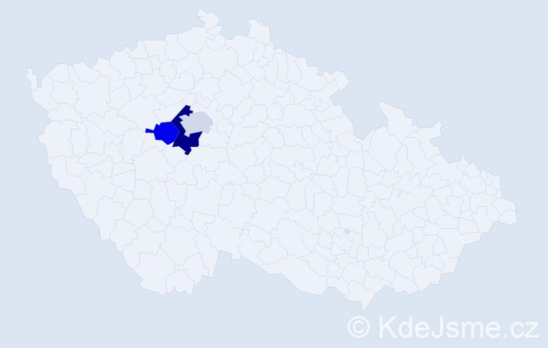 Příjmení: 'Kobásko', počet výskytů 4 v celé ČR