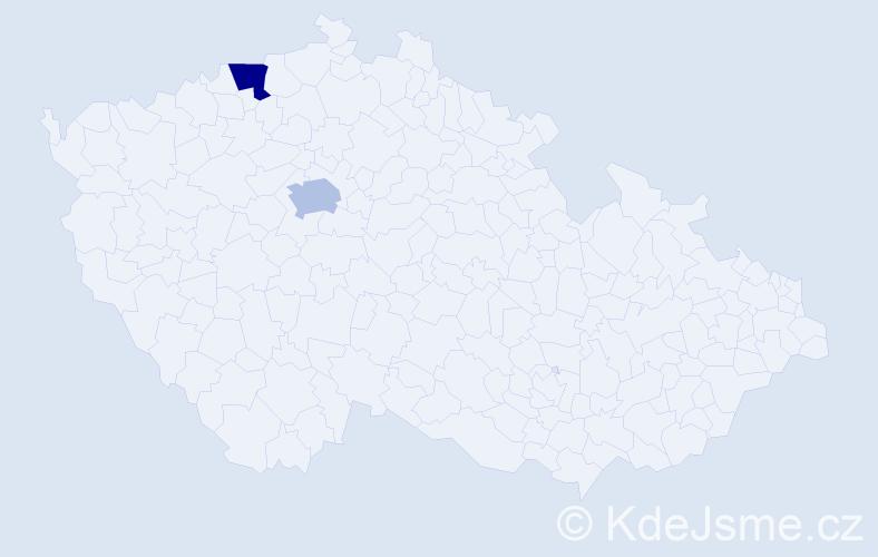Příjmení: 'Huskičová', počet výskytů 2 v celé ČR