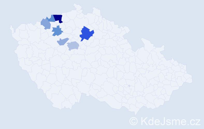 Příjmení: 'Kypová', počet výskytů 17 v celé ČR
