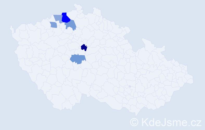Příjmení: 'Hajdl', počet výskytů 9 v celé ČR