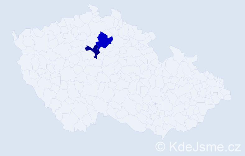 Příjmení: 'Gýra', počet výskytů 2 v celé ČR
