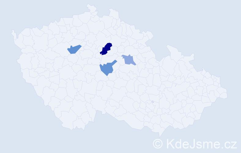 Příjmení: 'Eglyová', počet výskytů 6 v celé ČR