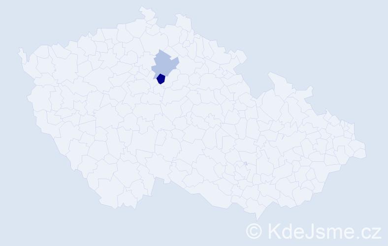 Příjmení: 'Kotink', počet výskytů 3 v celé ČR