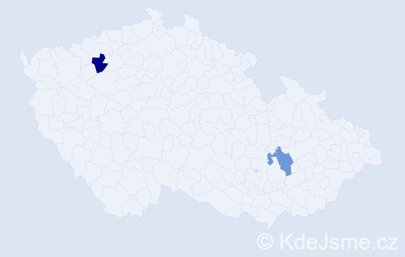 Příjmení: 'Malučenková', počet výskytů 2 v celé ČR