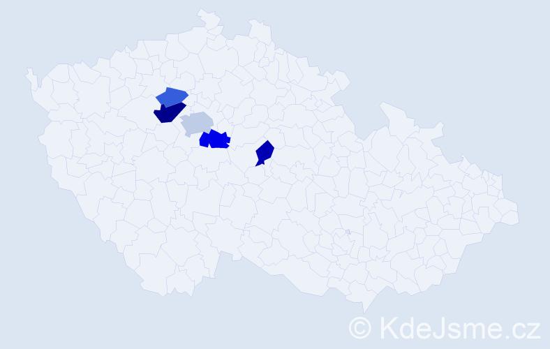 Příjmení: 'Jouglíček', počet výskytů 11 v celé ČR