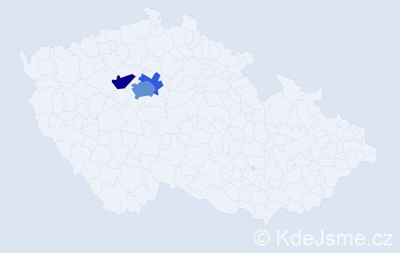 Příjmení: 'Haisel', počet výskytů 9 v celé ČR