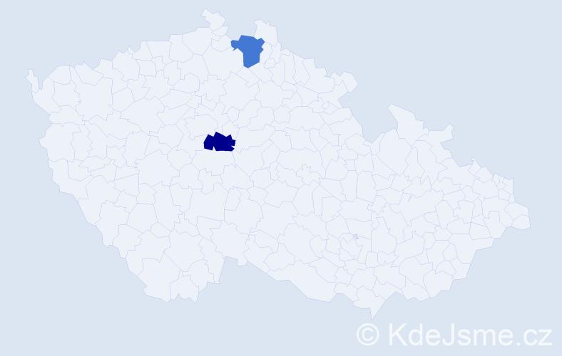Příjmení: 'Ďakulič', počet výskytů 2 v celé ČR
