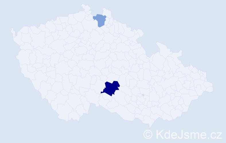Příjmení: 'Barimov', počet výskytů 4 v celé ČR