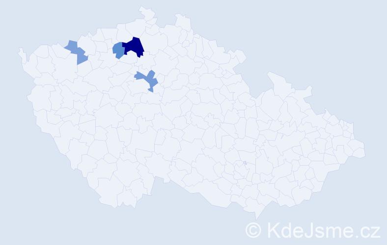 Příjmení: 'Knotte', počet výskytů 9 v celé ČR