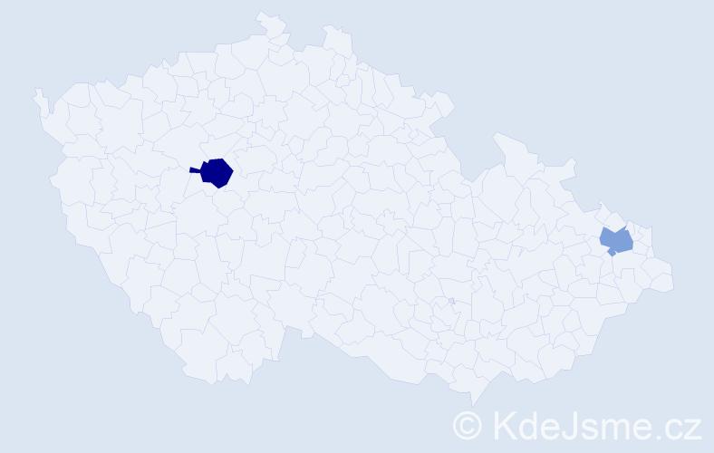 Příjmení: 'Juričko', počet výskytů 2 v celé ČR