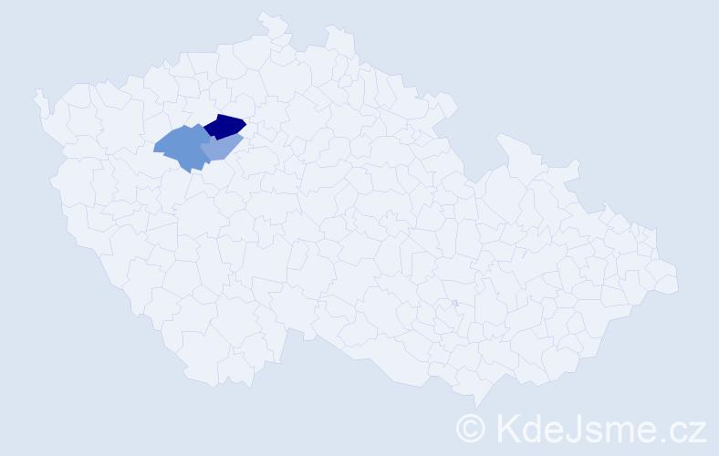 Příjmení: 'Čakij', počet výskytů 8 v celé ČR