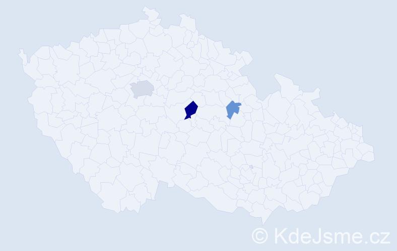 Příjmení: 'Baird', počet výskytů 6 v celé ČR