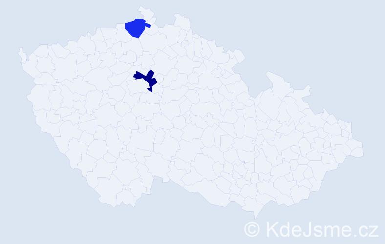 Příjmení: 'Chalupianský', počet výskytů 5 v celé ČR