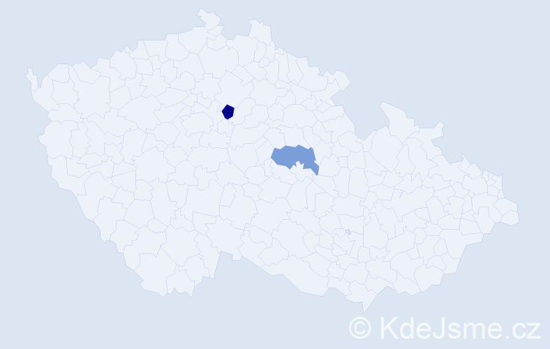 Příjmení: 'Datl', počet výskytů 2 v celé ČR