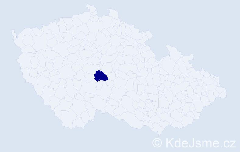 """Příjmení: '""""Klímová Vaňková""""', počet výskytů 1 v celé ČR"""