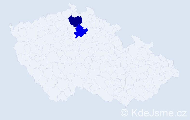 Příjmení: 'Bilaniuk', počet výskytů 2 v celé ČR
