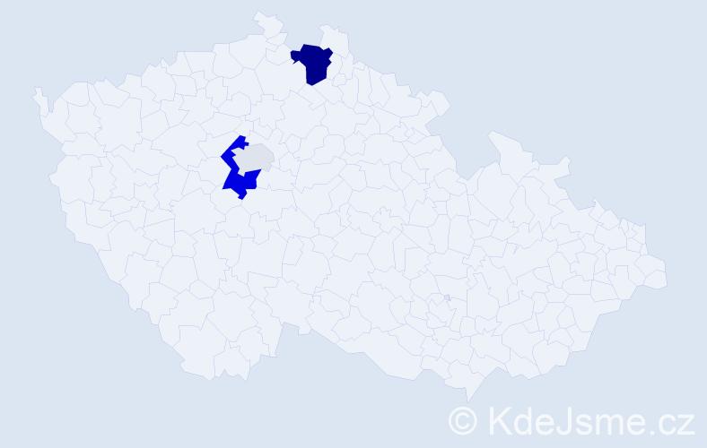 Příjmení: 'Barla', počet výskytů 8 v celé ČR
