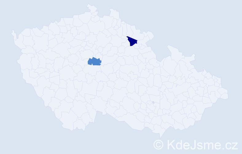 Příjmení: 'Giogas', počet výskytů 2 v celé ČR