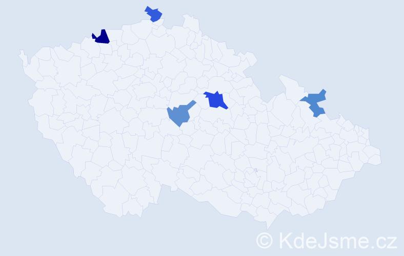 Příjmení: 'Čupec', počet výskytů 8 v celé ČR