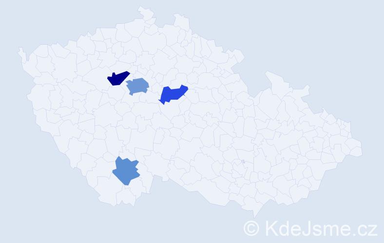 Příjmení: 'Eidernová', počet výskytů 9 v celé ČR
