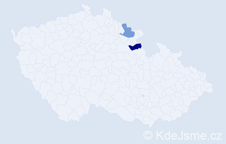 Příjmení: 'Klossowski', počet výskytů 2 v celé ČR