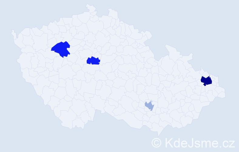 Příjmení: 'Bencalík', počet výskytů 8 v celé ČR