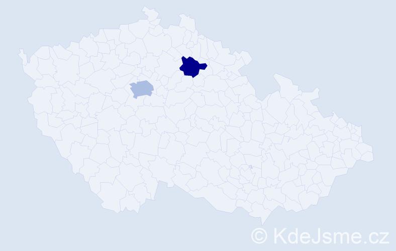 Příjmení: 'Kolina', počet výskytů 3 v celé ČR