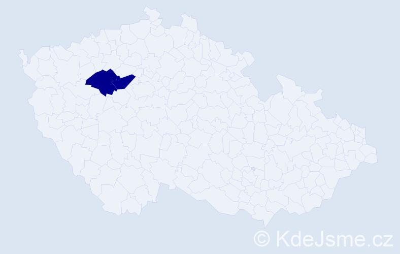 Příjmení: 'Jartim', počet výskytů 8 v celé ČR