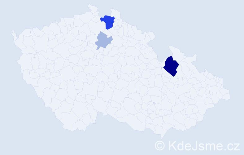 Příjmení: 'Braxatorisová', počet výskytů 11 v celé ČR