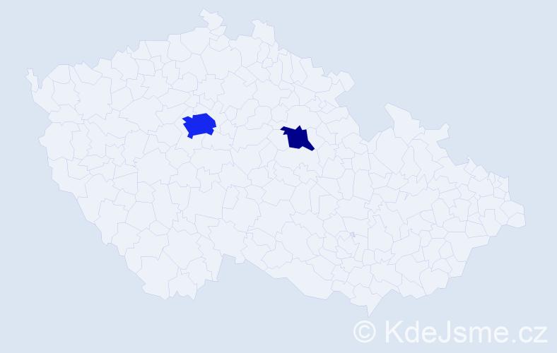 Příjmení: 'Bakla', počet výskytů 6 v celé ČR