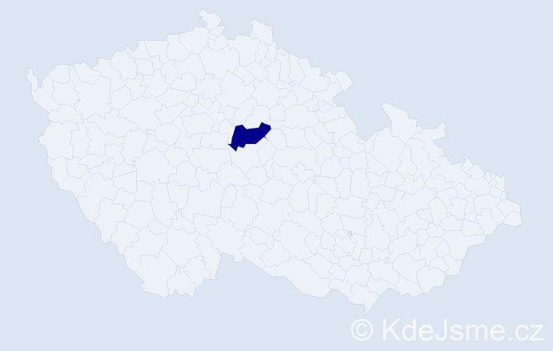 """Příjmení: '""""Kolibárová Jakoubková""""', počet výskytů 1 v celé ČR"""