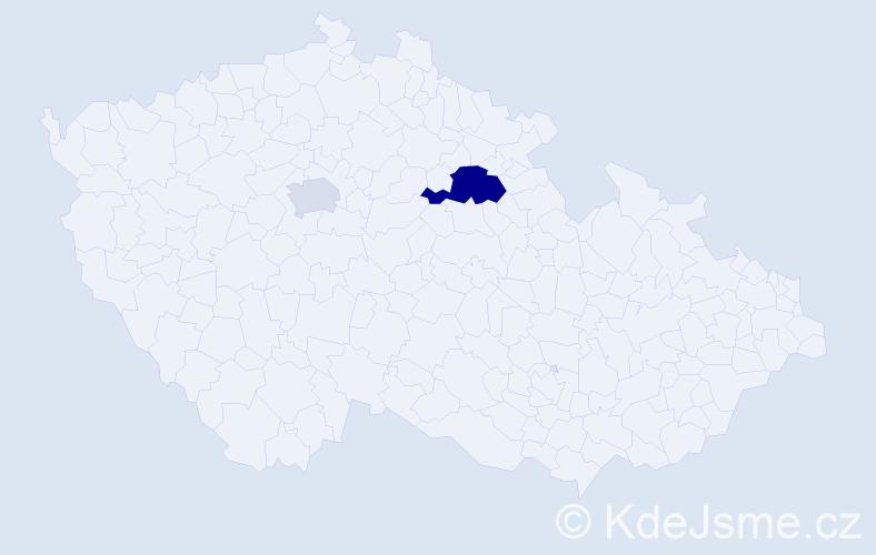Příjmení: 'Dančuk', počet výskytů 4 v celé ČR