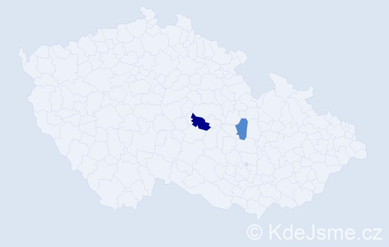 Příjmení: 'Husslik', počet výskytů 5 v celé ČR